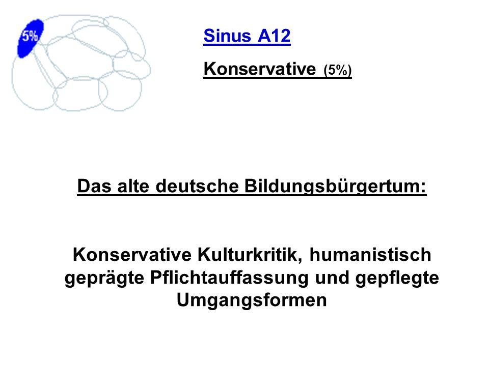Das alte deutsche Bildungsbürgertum: