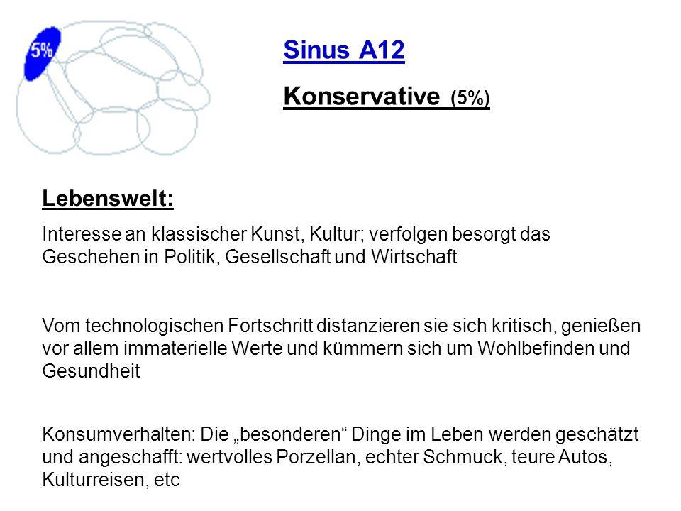 Sinus A12 Konservative (5%) Lebenswelt:
