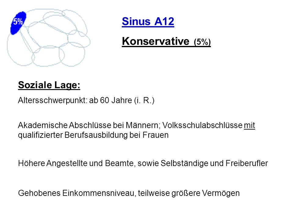 Sinus A12 Konservative (5%) Soziale Lage: