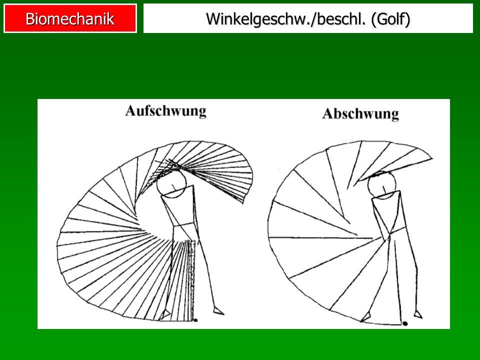 Winkelgeschw./beschl. (Golf)