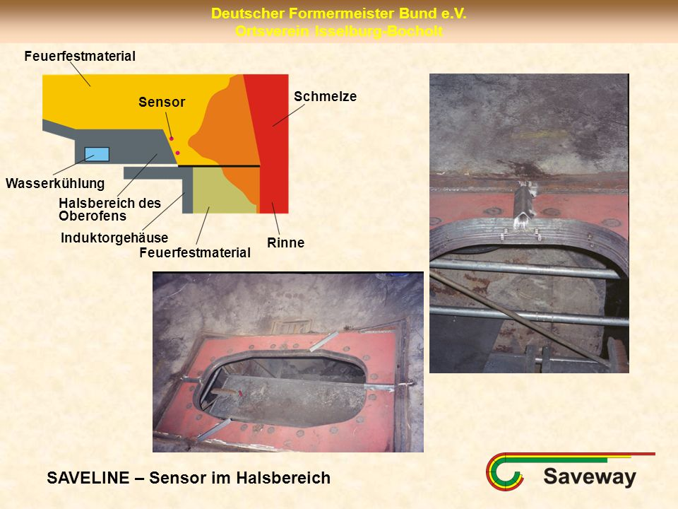 SAVELINE – Sensor im Halsbereich