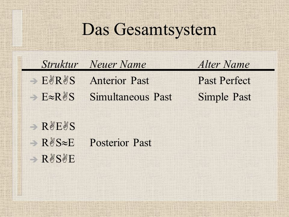 Das Gesamtsystem Struktur Neuer Name Alter Name