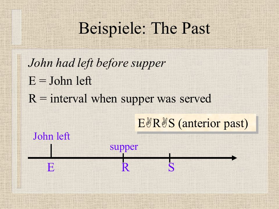 Beispiele: The Past John had left before supper E = John left