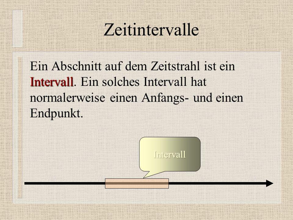 Zeitintervalle Ein Abschnitt auf dem Zeitstrahl ist ein Intervall. Ein solches Intervall hat normalerweise einen Anfangs- und einen Endpunkt.