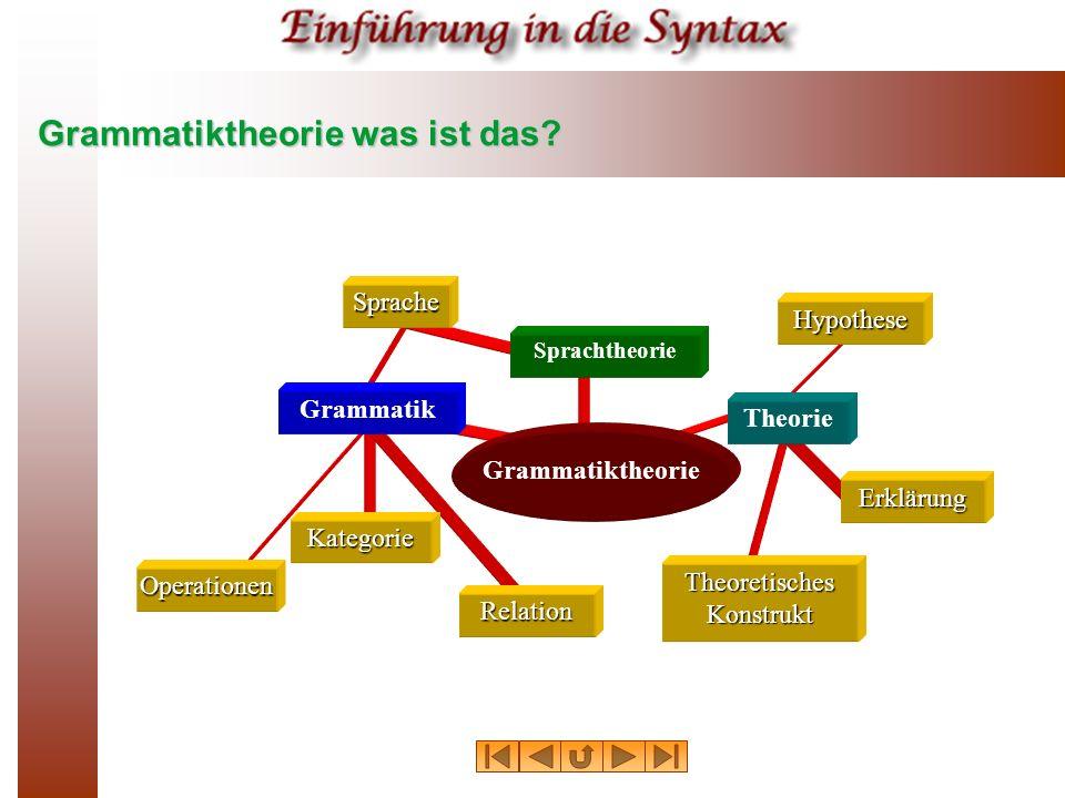 Grammatiktheorie was ist das