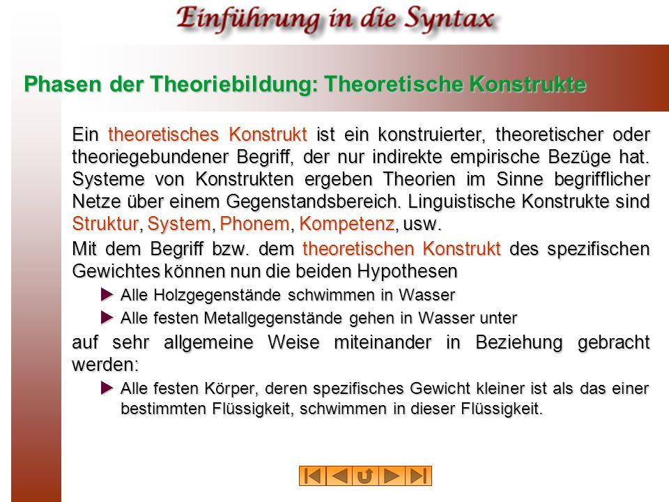 Phasen der Theoriebildung: Theoretische Konstrukte