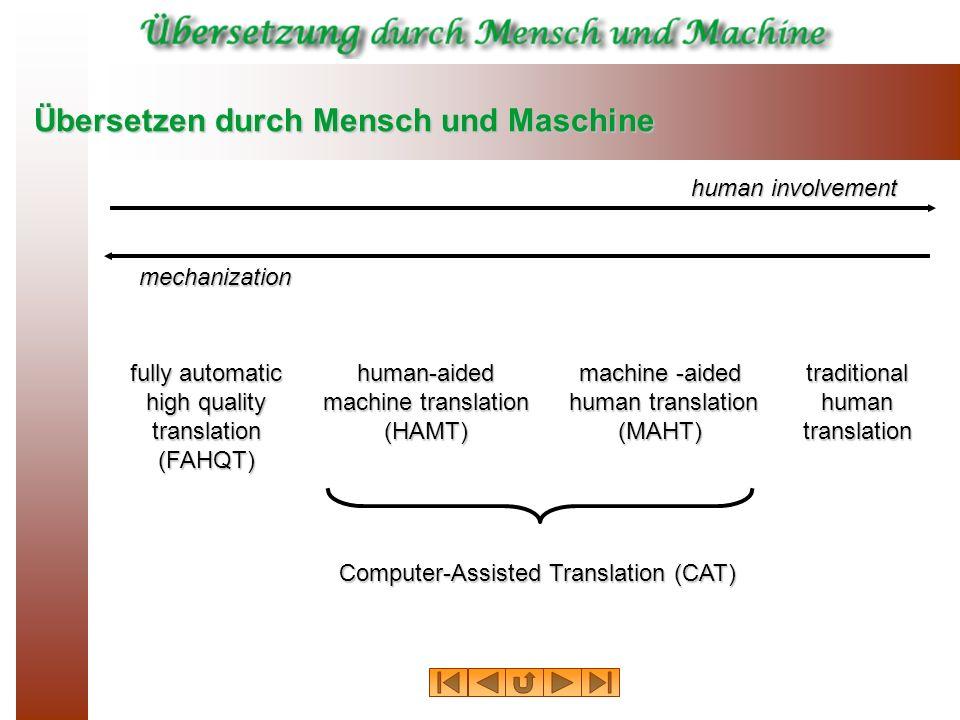 Übersetzen durch Mensch und Maschine