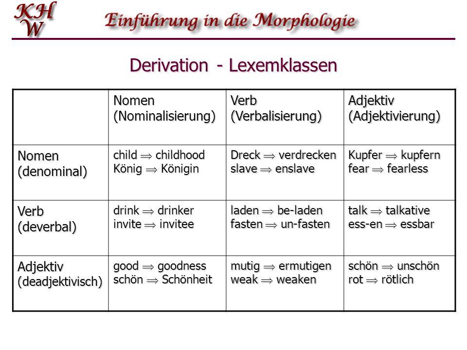 Derivation - Lexemklassen