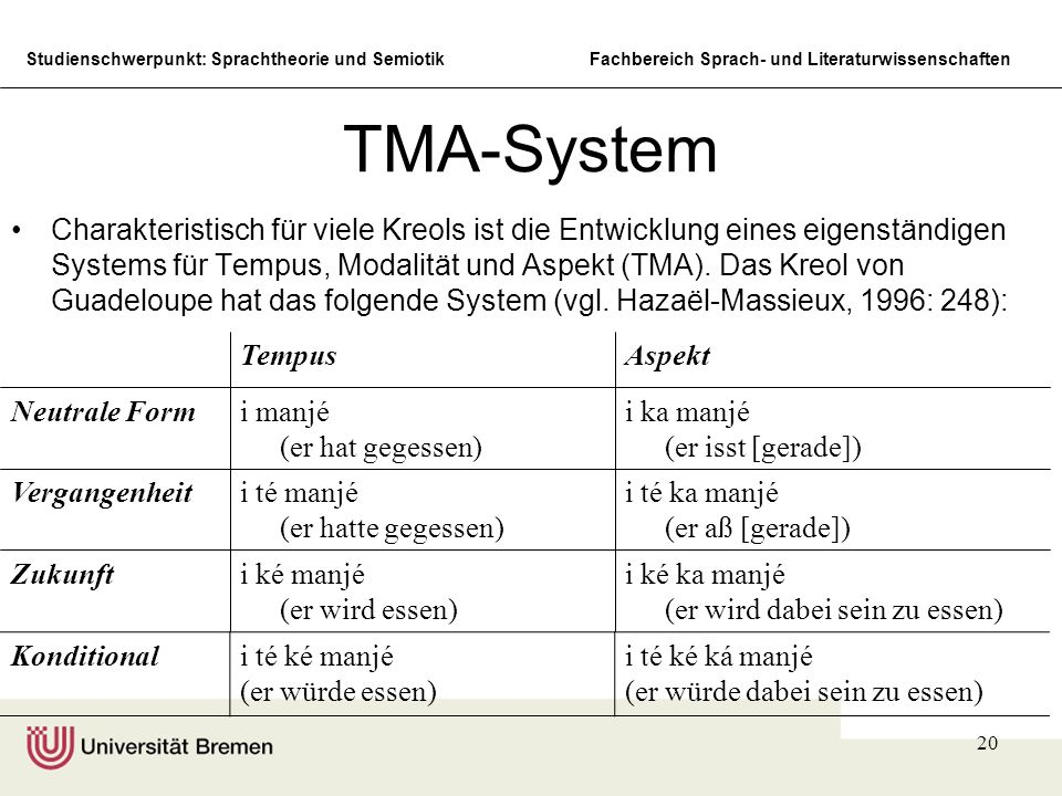 TMA-System