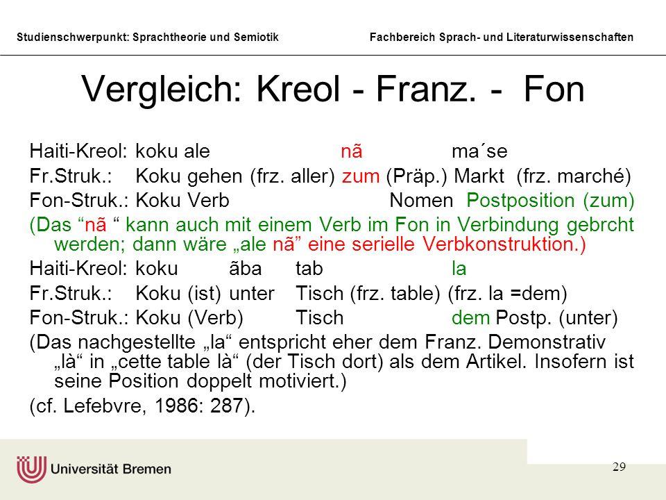 Vergleich: Kreol - Franz. - Fon