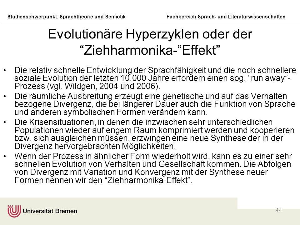Evolutionäre Hyperzyklen oder der Ziehharmonika- Effekt