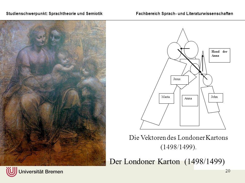 Die Vektoren des Londoner Kartons (1498/1499).
