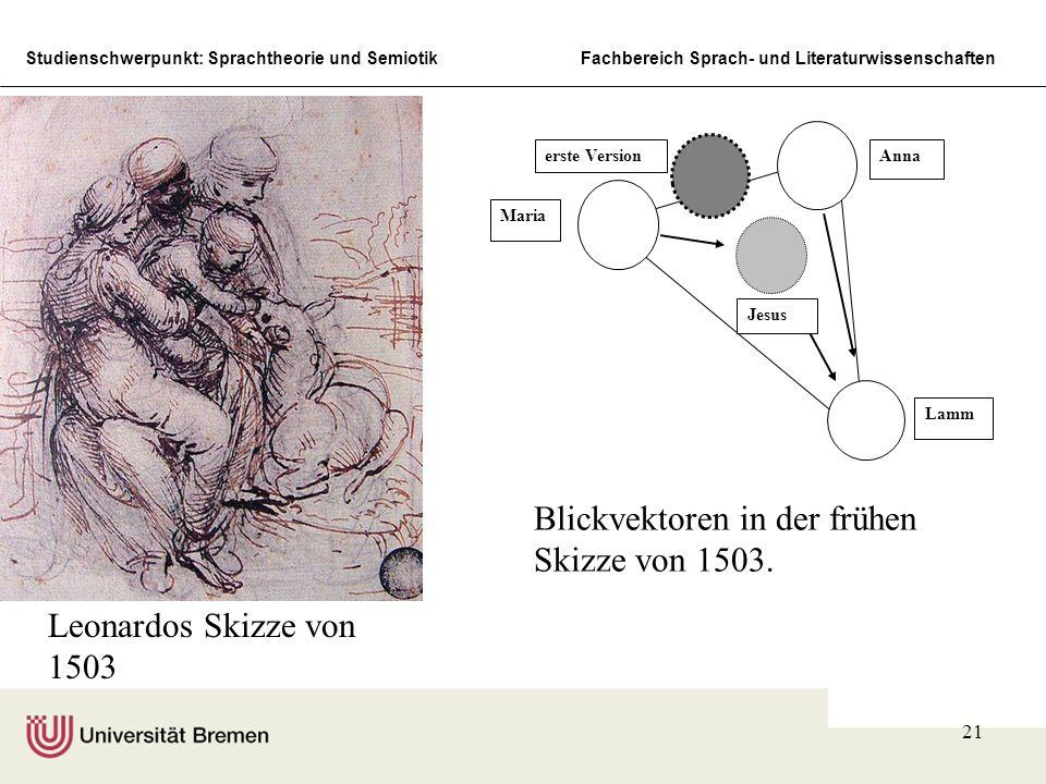 Blickvektoren in der frühen Skizze von 1503.