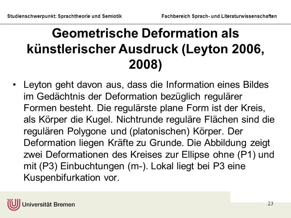 Geometrische Deformation als künstlerischer Ausdruck (Leyton 2006, 2008)