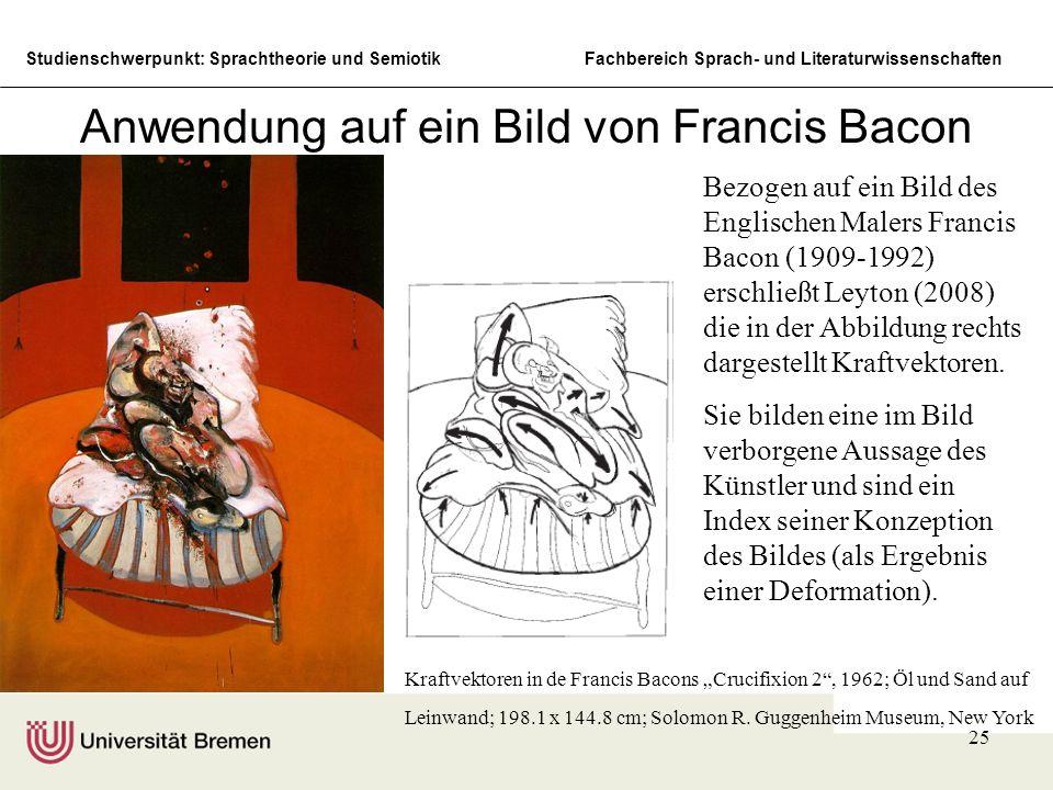 Anwendung auf ein Bild von Francis Bacon