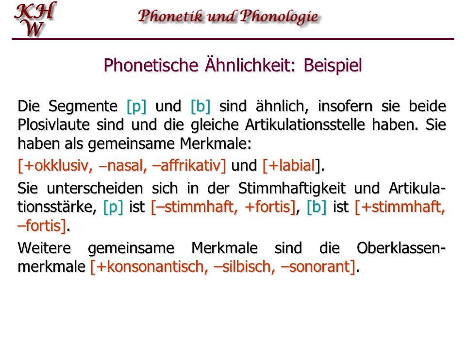 Phonetische Ähnlichkeit: Beispiel