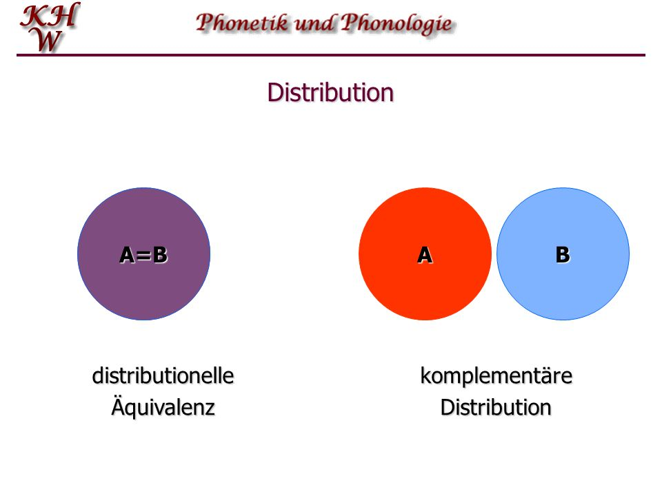Distribution A=B A B distributionelle Äquivalenz komplementäre