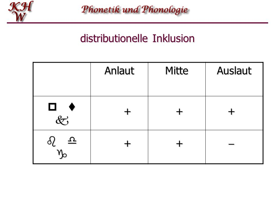 distributionelle Inklusion