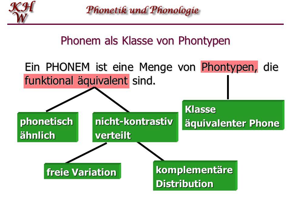 Phonem als Klasse von Phontypen