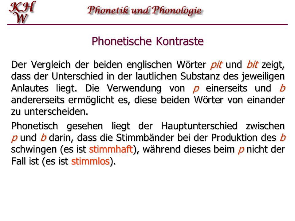 Phonetische Kontraste