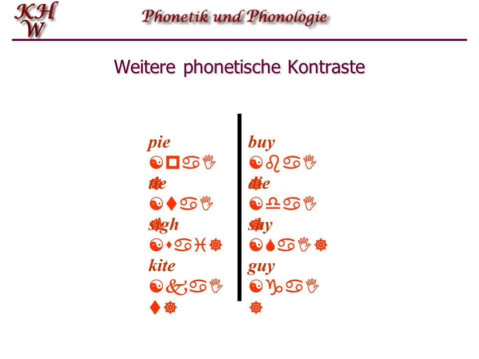 Weitere phonetische Kontraste