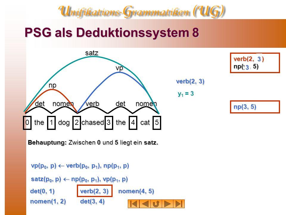 PSG als Deduktionssystem 8