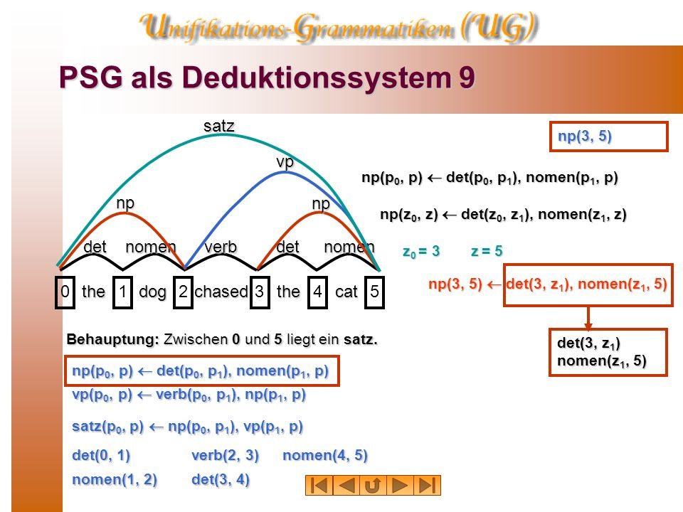PSG als Deduktionssystem 9