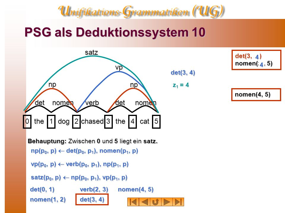 PSG als Deduktionssystem 10