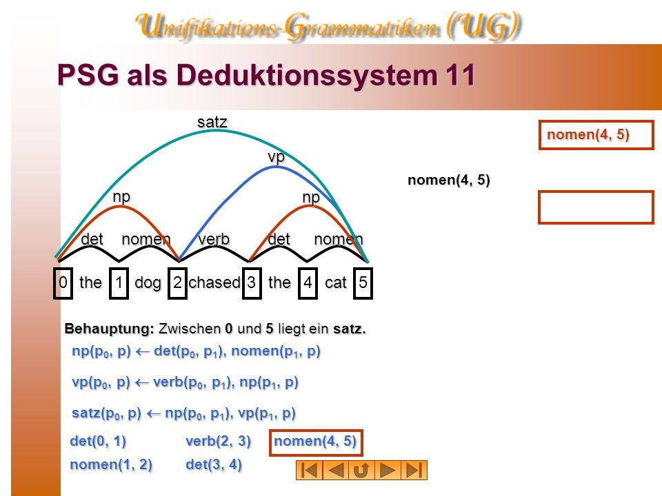 PSG als Deduktionssystem 11