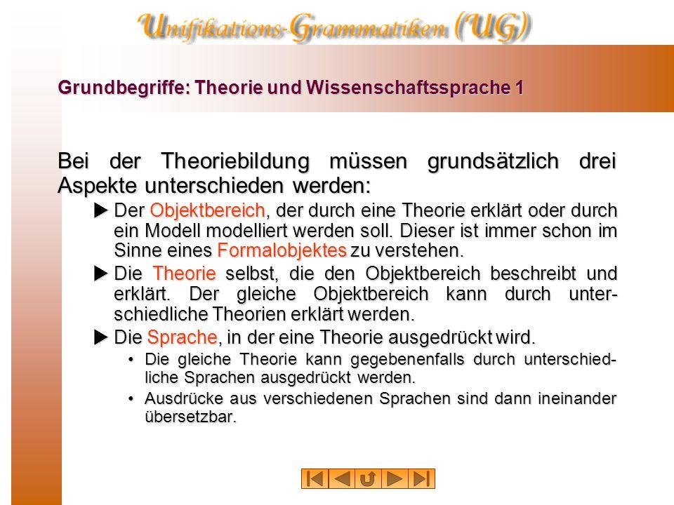 Grundbegriffe: Theorie und Wissenschaftssprache 1