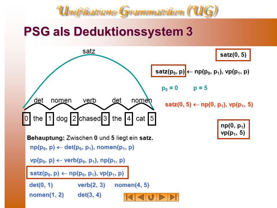 PSG als Deduktionssystem 3