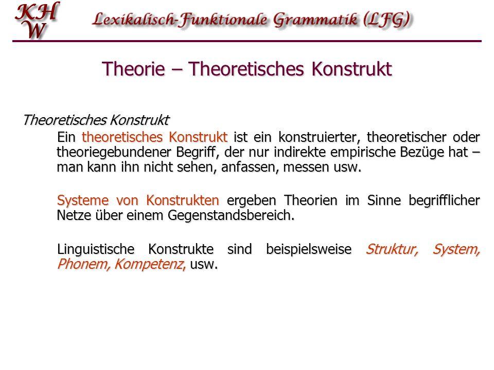 Theorie – Theoretisches Konstrukt
