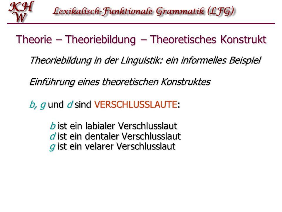 Theorie – Theoriebildung – Theoretisches Konstrukt