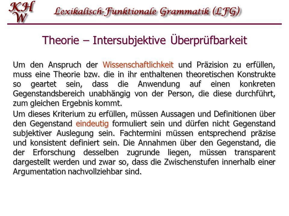 Theorie – Intersubjektive Überprüfbarkeit