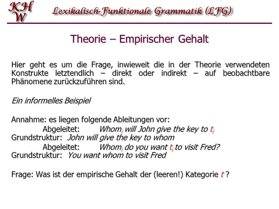 Theorie – Empirischer Gehalt