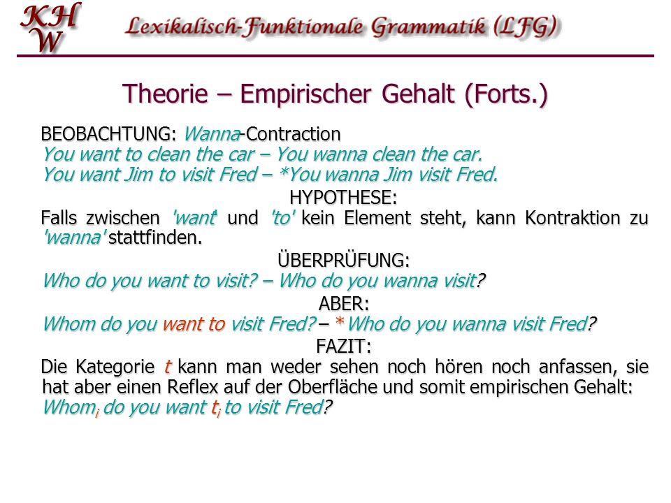 Theorie – Empirischer Gehalt (Forts.)