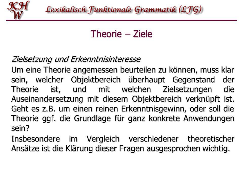 Theorie – Ziele Zielsetzung und Erkenntnisinteresse