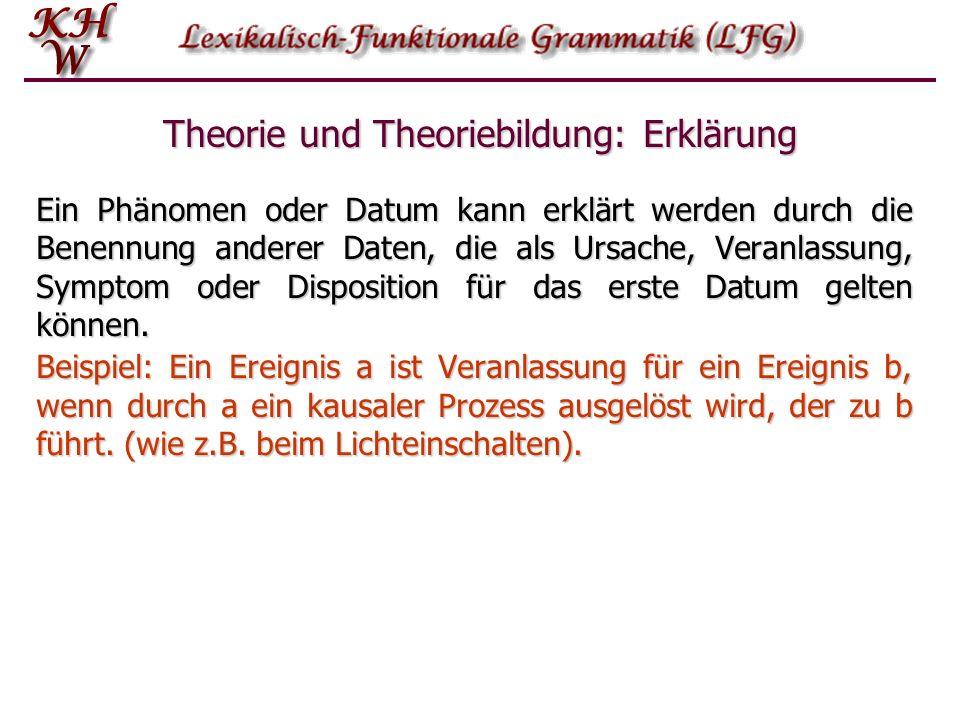 Theorie und Theoriebildung: Erklärung