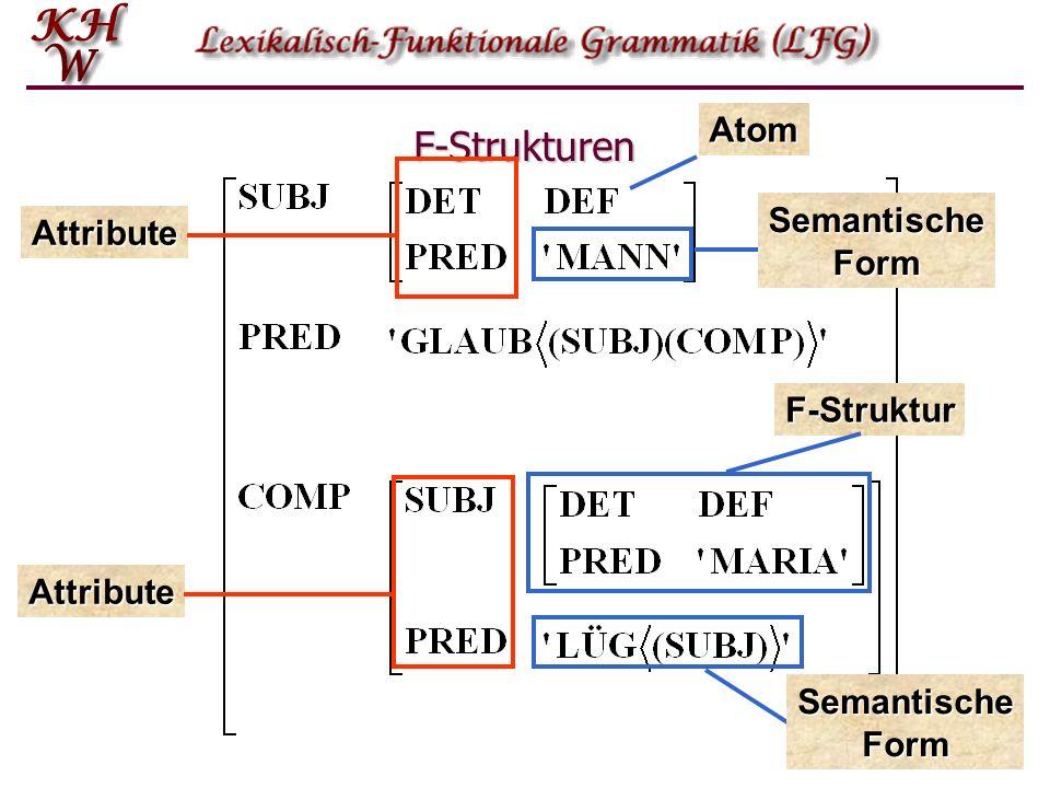 F-Strukturen Atom Semantische Form Attribute F-Struktur