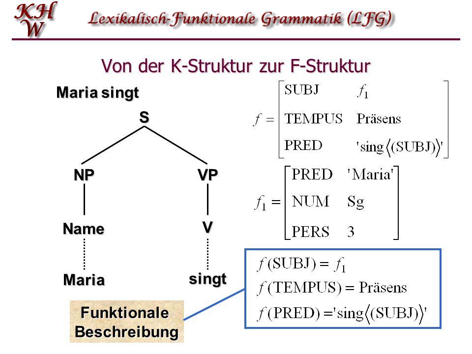 Von der K-Struktur zur F-Struktur