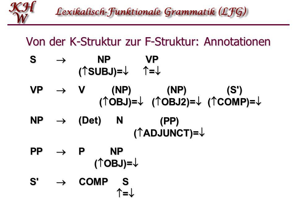 Von der K-Struktur zur F-Struktur: Annotationen