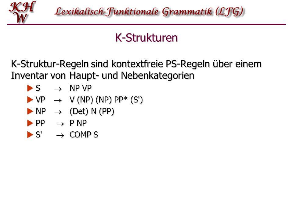 K-Strukturen K-Struktur-Regeln sind kontextfreie PS-Regeln über einem Inventar von Haupt- und Nebenkategorien.