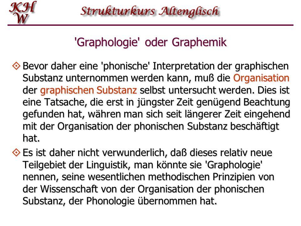 Graphologie oder Graphemik