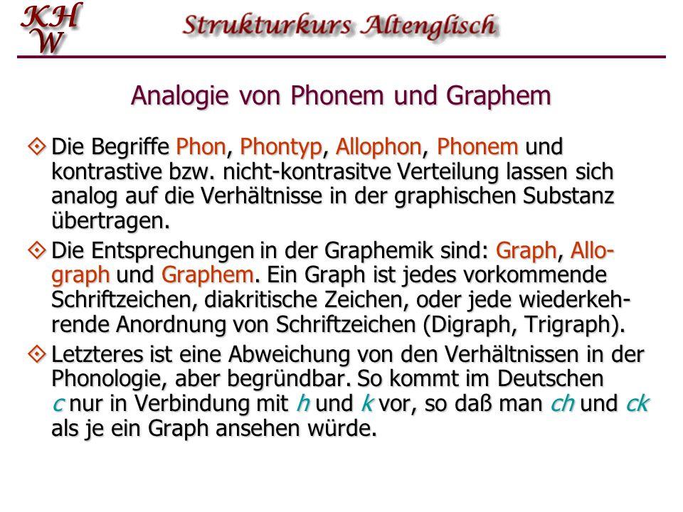 Analogie von Phonem und Graphem