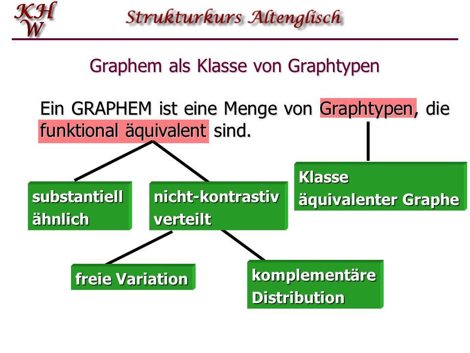 Graphem als Klasse von Graphtypen