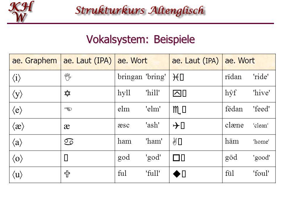 Vokalsystem: Beispiele