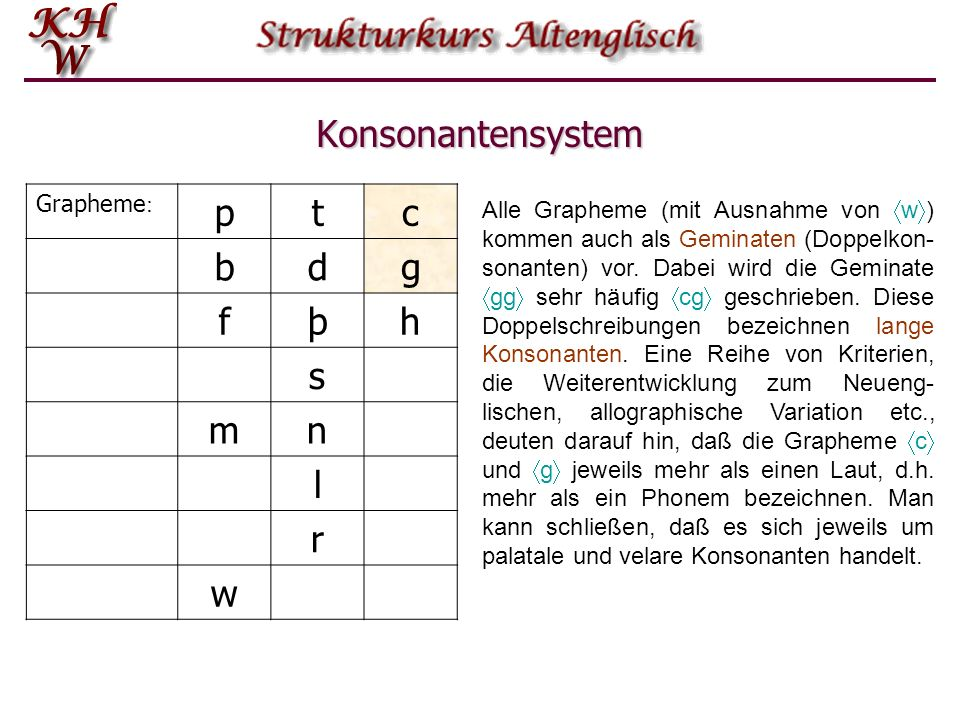 Konsonantensystem p t c b d g f þ h s m n l r w Grapheme: