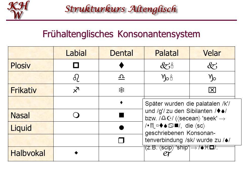 Frühaltenglisches Konsonantensystem