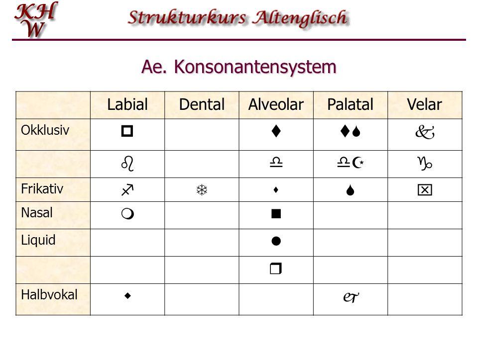 Ae. Konsonantensystem Labial Dental Alveolar Palatal Velar p t tS k b
