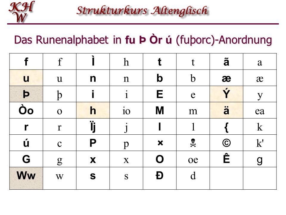 Das Runenalphabet in fu Þ Òr ú (fuþorc)-Anordnung